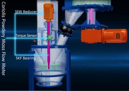Bảo dưỡng cân Multikor, KXT, Coriolis mass flow meter